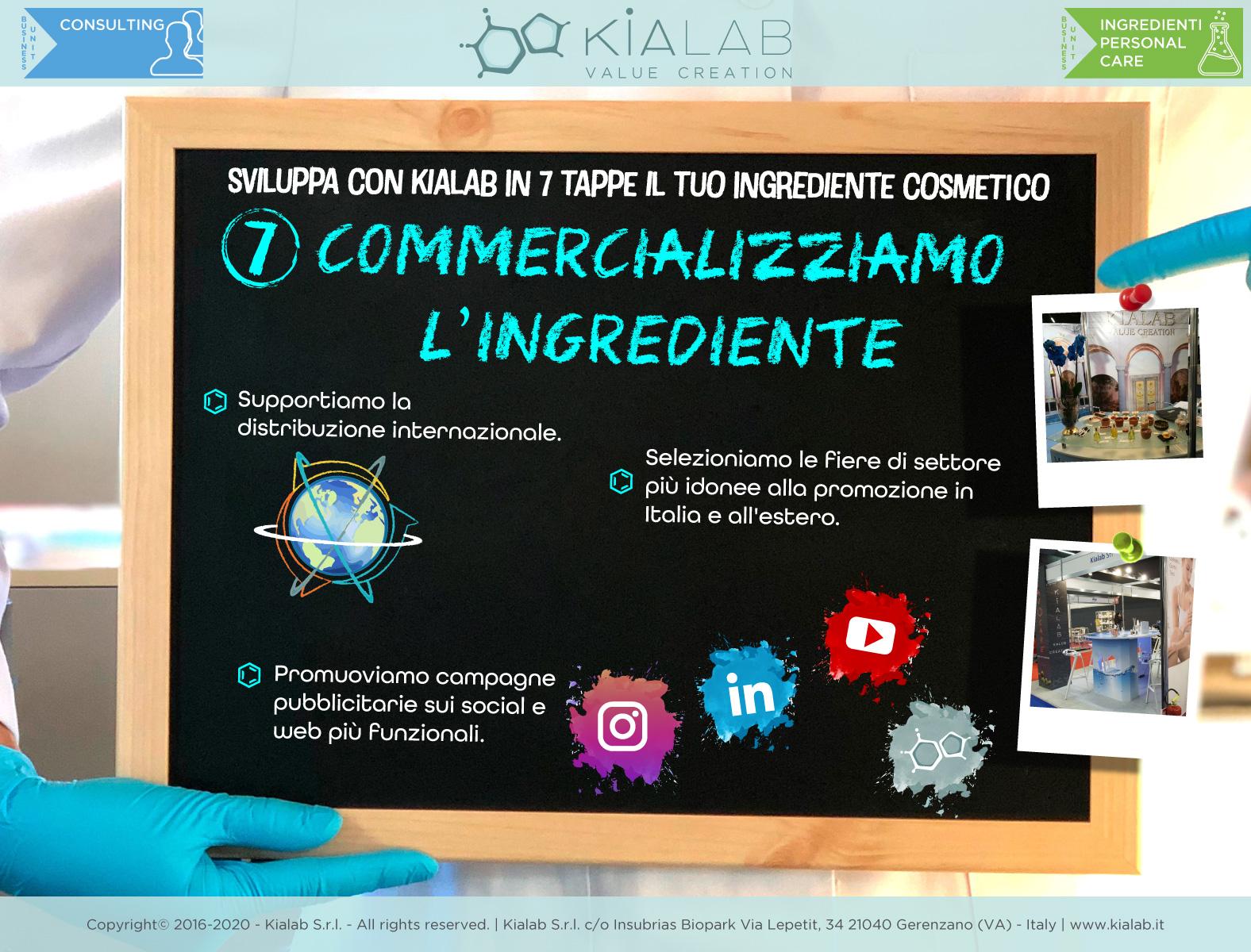 Scouting Ricerca Kialab Sviluppo di Ingredienti Innovativi