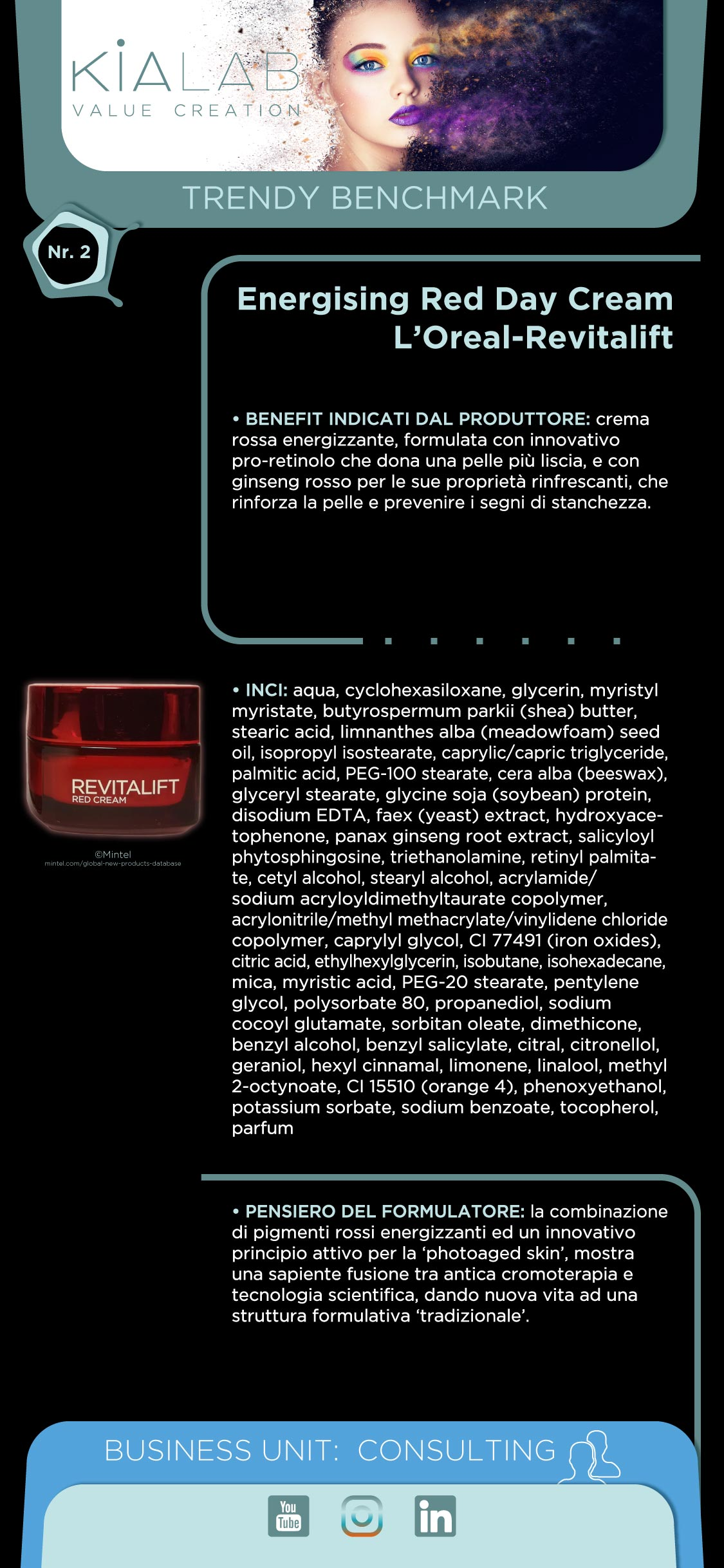 Trendy Benchmark Kialab: Energising Red Day Cream L'Oreal-Revitalift