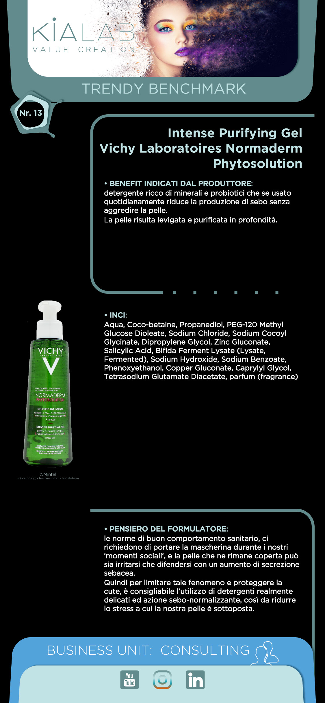 Trendy Benchmark Kialab Intense Purifying Gel Vichy® Laboratoires Normaderm Phytosolution